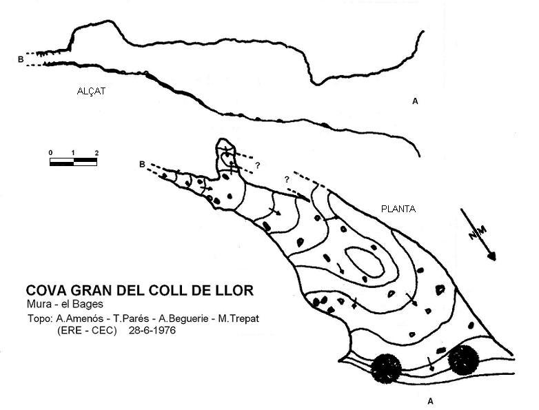 topo Cova Gran del Coll de Llor