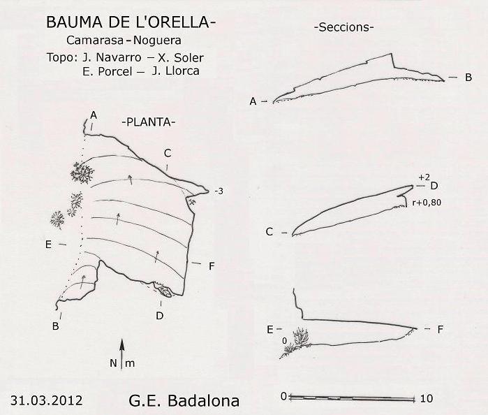 topo Bauma de l'Orella