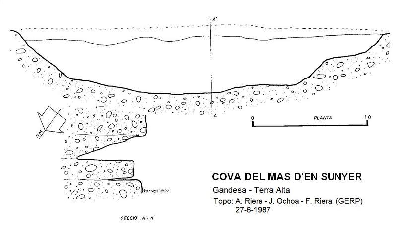 topo Cova del Mas d'en Sunyer