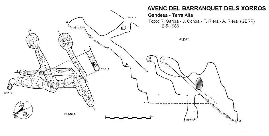 topo Avenc del Barranquet dels Xorros