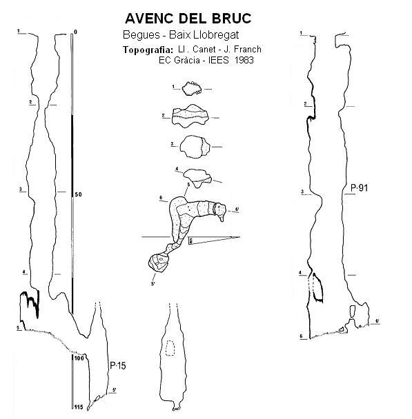 topo Avenc del Bruc