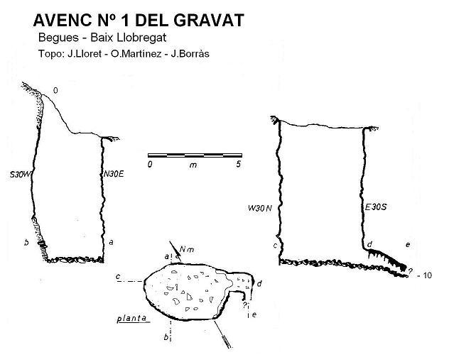 topo Avenc Nº1 del Gravat