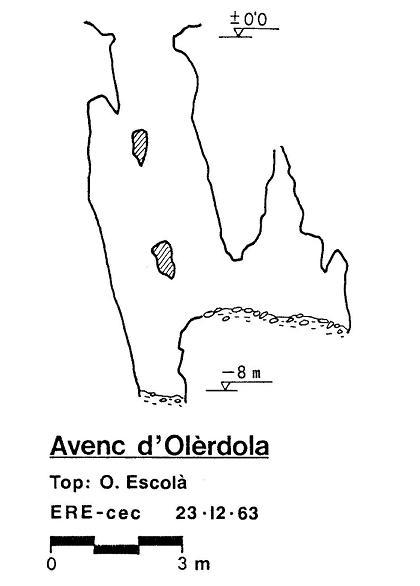 topo Avenc d'Olèrdola