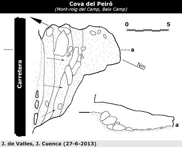 topo Cova del Peiró