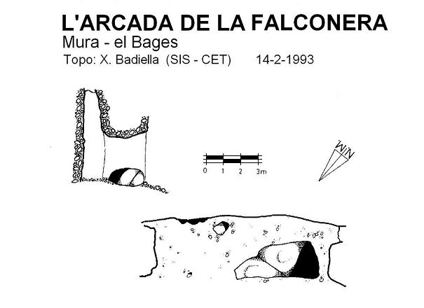 topo Arcada de la Falconera