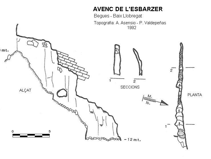 topo Avenc de l'Esbarzer