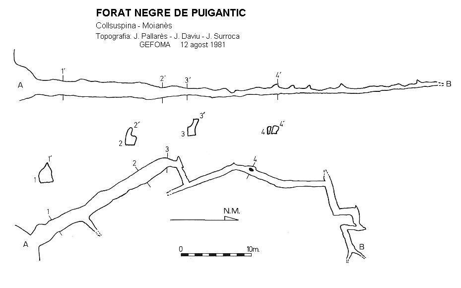 topo Forat Negre de Puigantic
