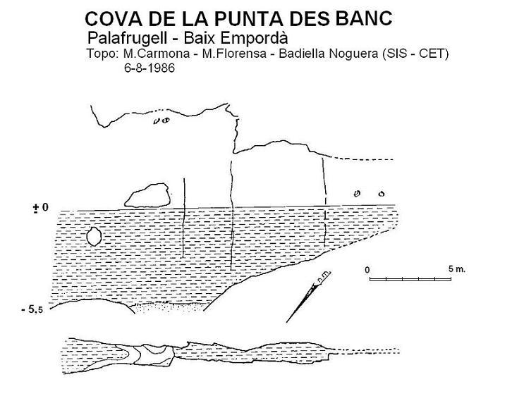 topo Cova de la Punta Des Banc