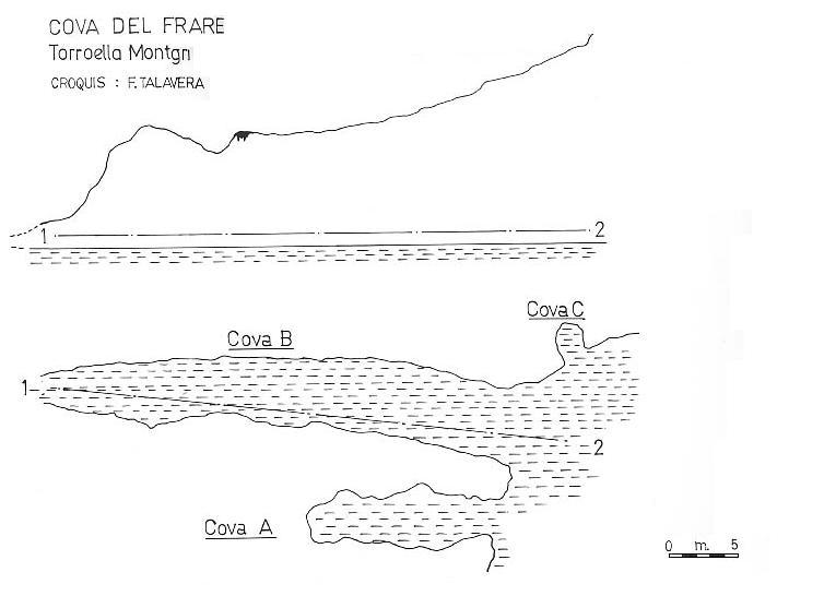 topo Coves del Frare