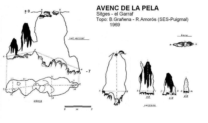 topo Avenc de la Pela