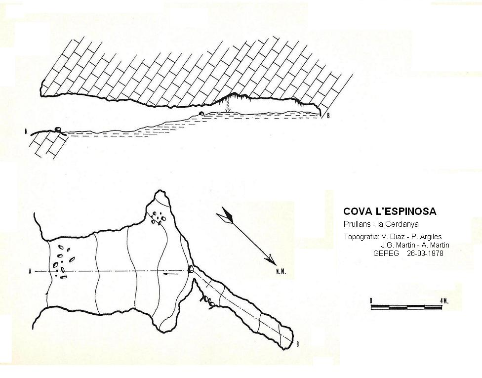 topo Cova l'Espinosa