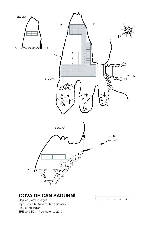 topo Cova de Can Sadurní