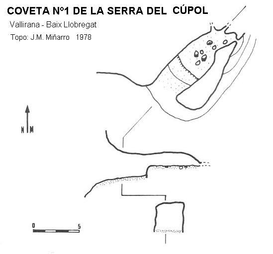 topo Coveta Nº1 de la Serra del Cúpol