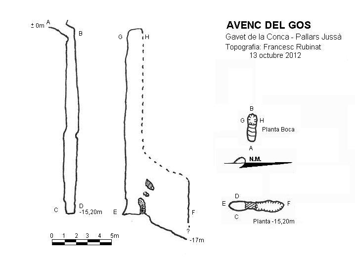 topo Avenc del Gos