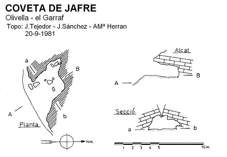 topo Coveta de Jafre