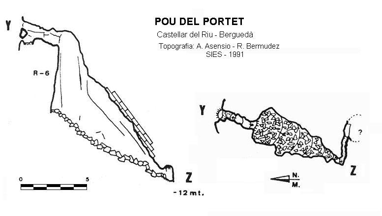topo Pou del Portet