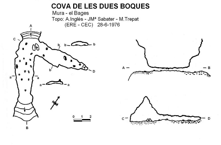 topo Cova de les Dues Boques