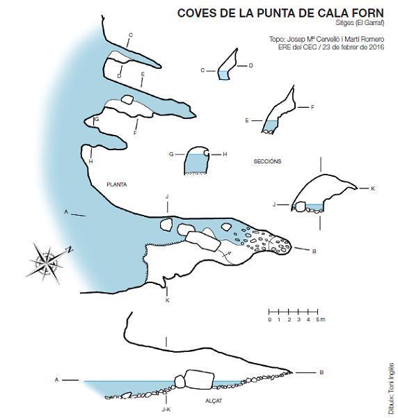 topo Coves de la Punta de Cala Forn