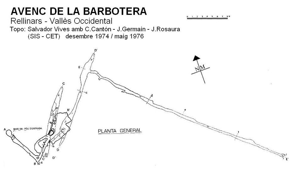 topo Avenc de la Barbotera