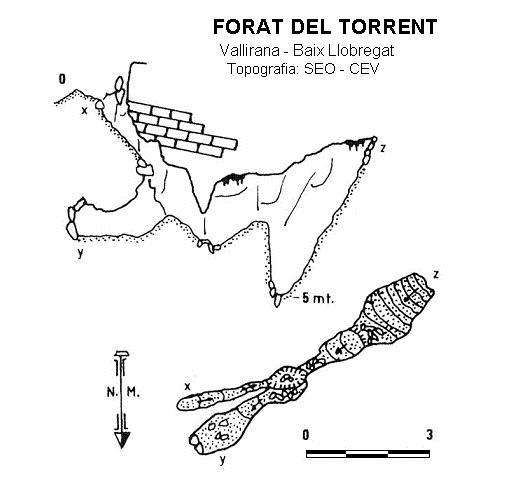 topo Forat del Torrent