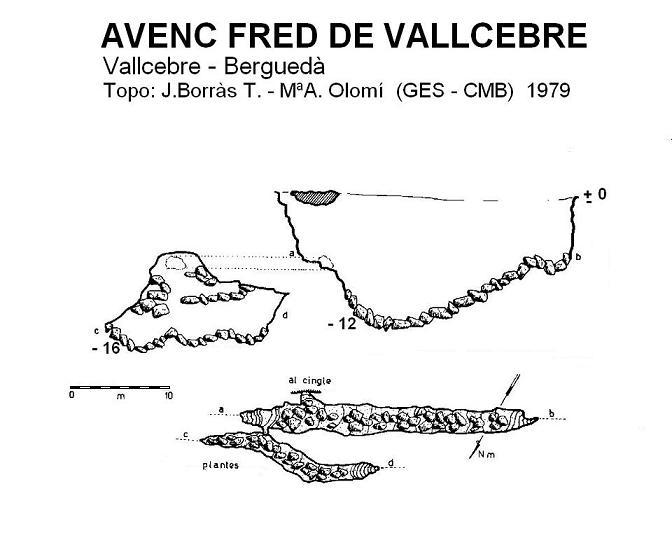 topo Avenc Fred de Vallcebre