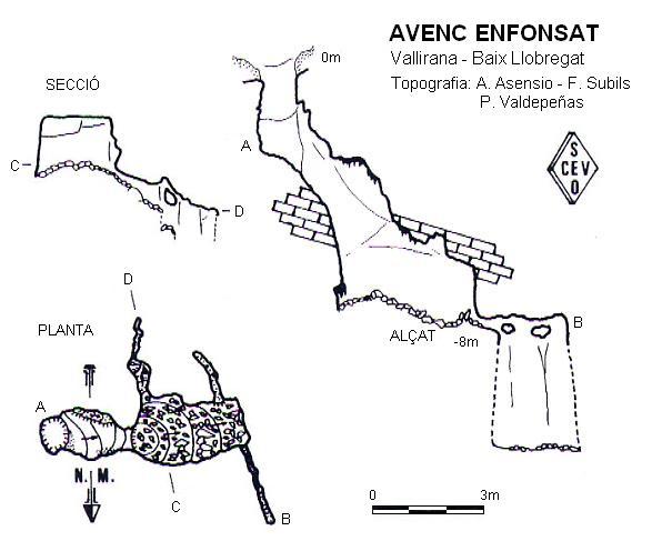 topo Avenc Enfonsat