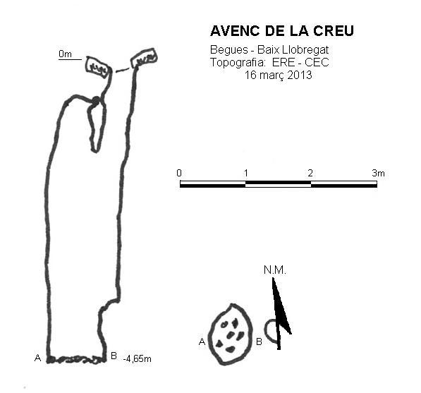 topo Avenc de la Creu