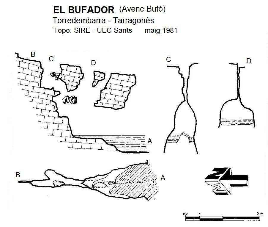 topo el Bufador