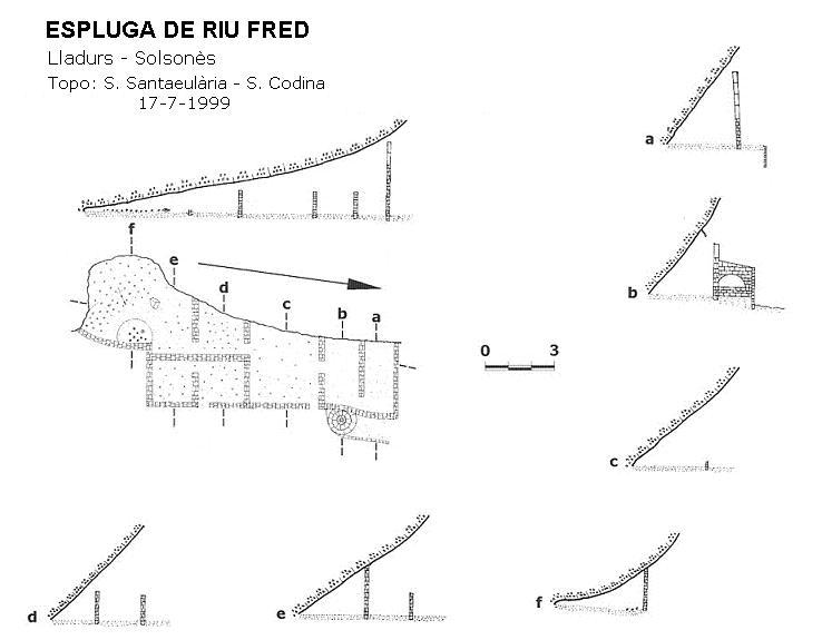 topo Espluga de Riu Fred