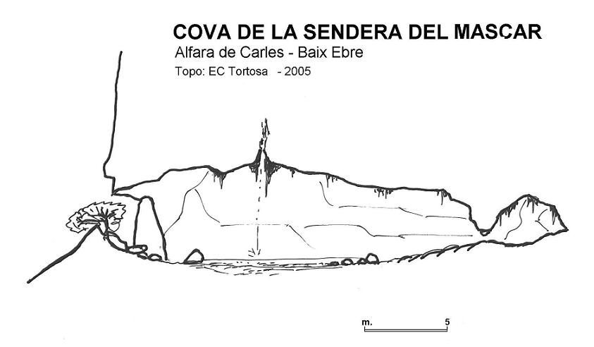 topo Cova de la Sendera del Mascar