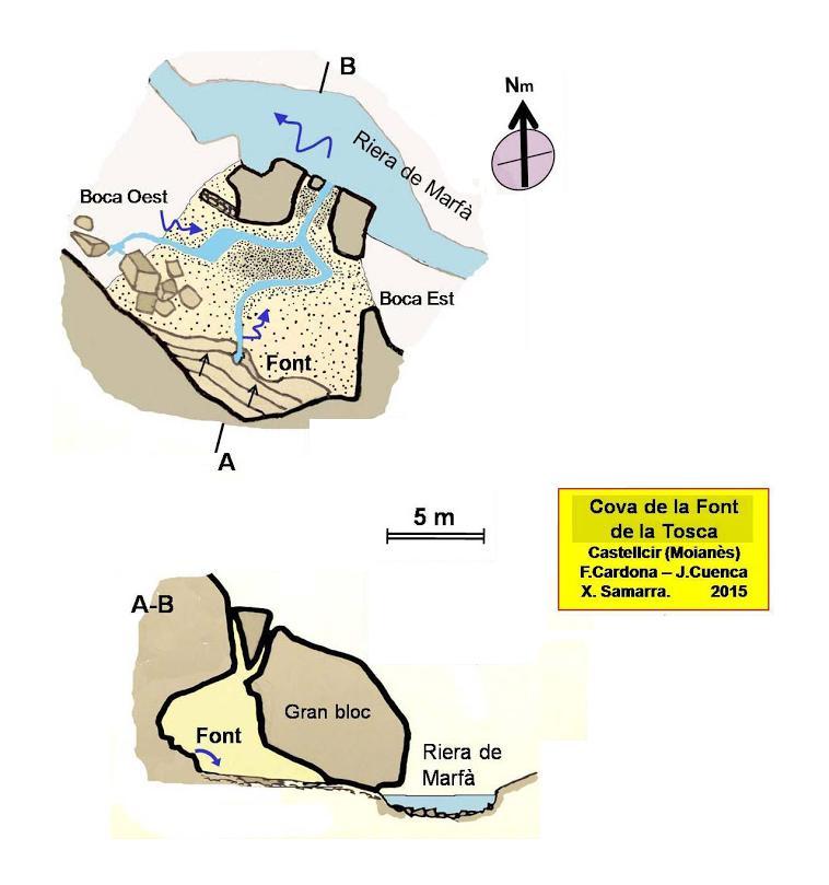 topo Cova de la Font de la Tosca
