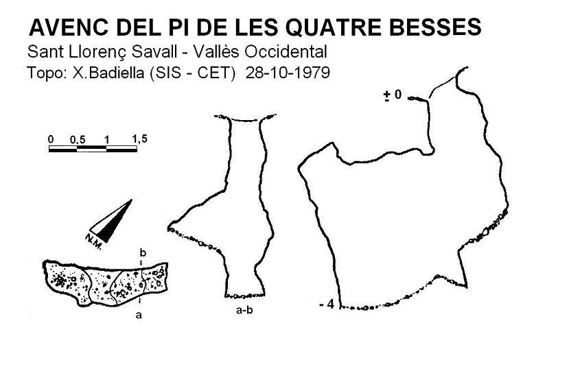 topo Avenc del Pi de les Quatre Besses