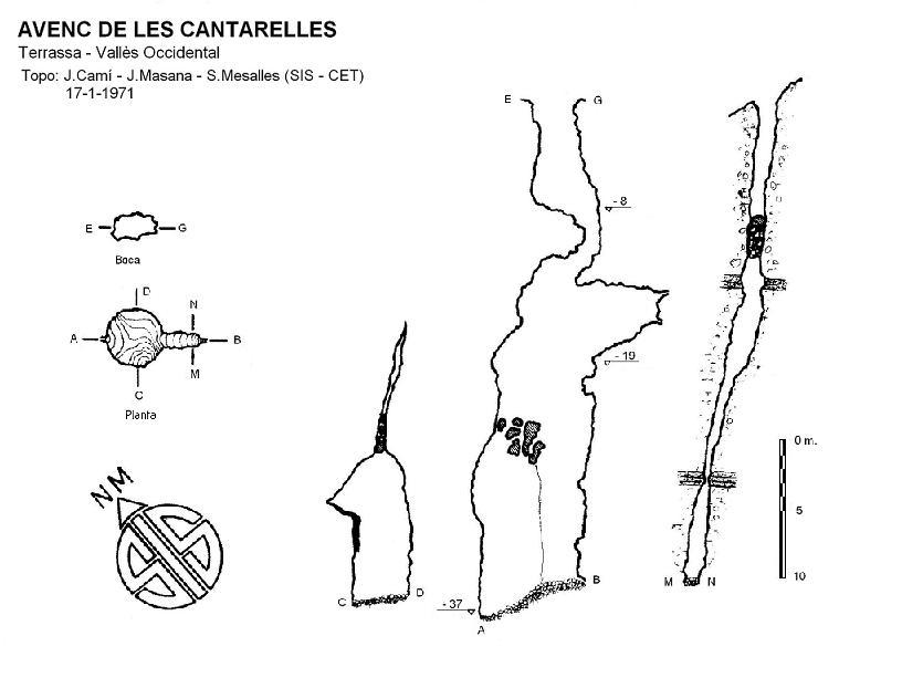 topo Avenc de les Cantarelles