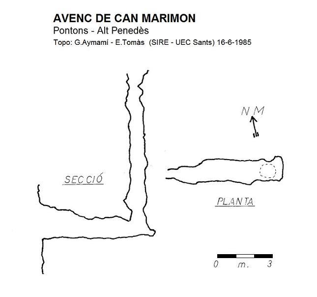 topo Avenc de Can Marimon