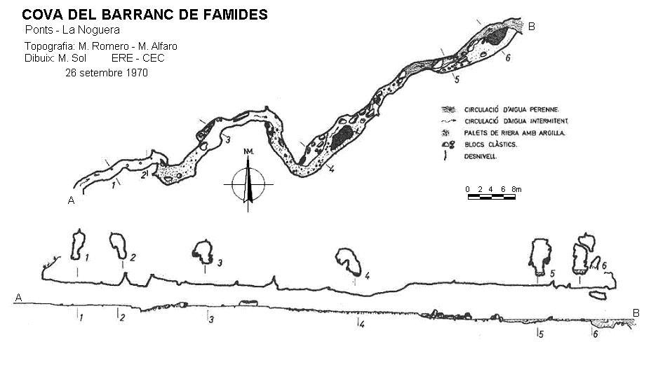 topo Cova del Barranc de Famides