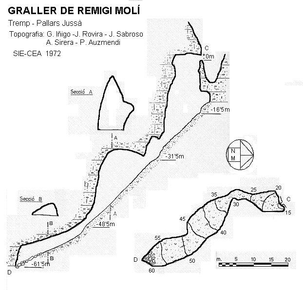 topo Graller d'en Remigi Moli