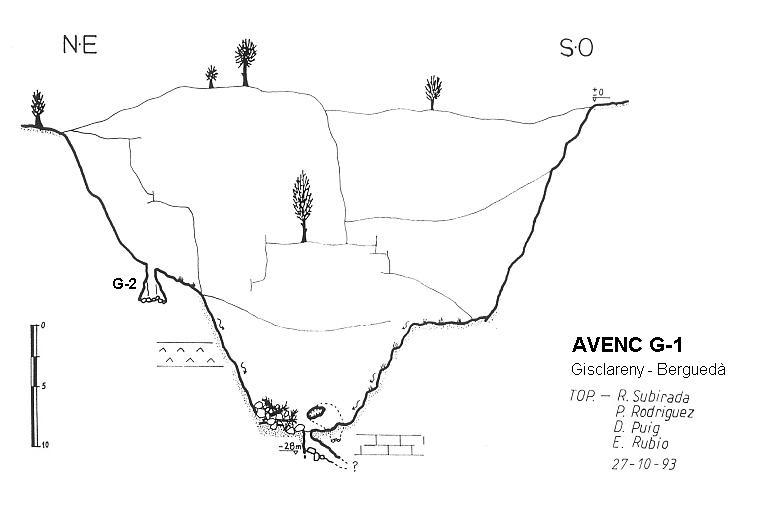 topo Avenc G-1