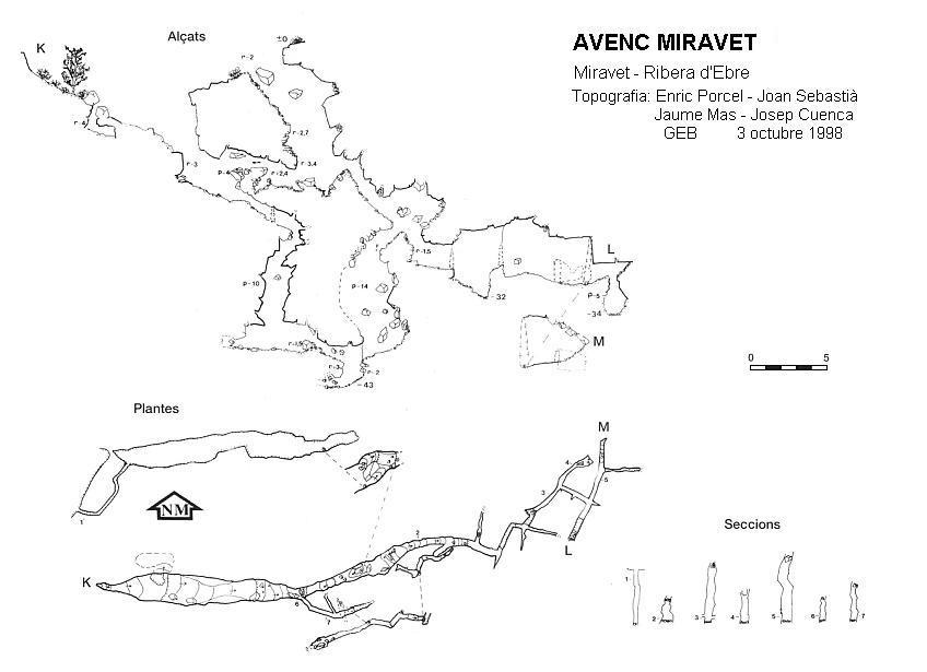 topo Avenc Miravet