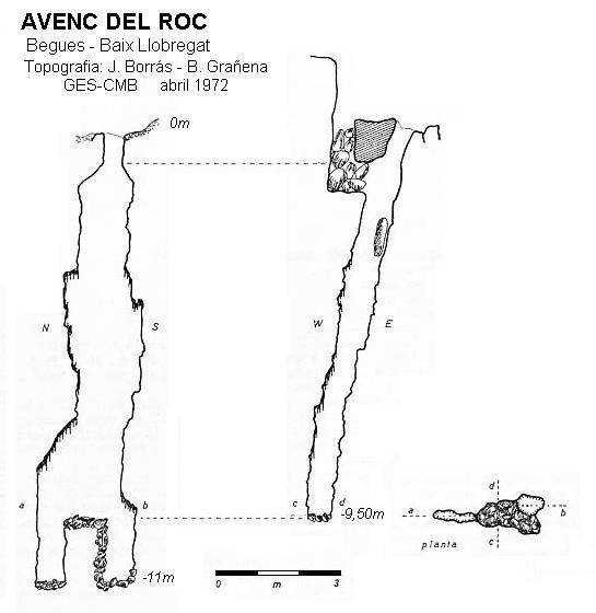 topo Avenc del Roc