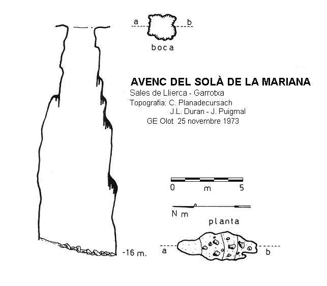 topo Avenc del Solà de la Mariana