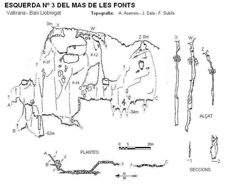 topo Esquerda Nº3 del Mas de les Fonts