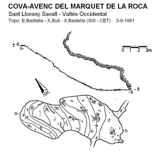 topo Cova-avenc del Marquet de la Roca