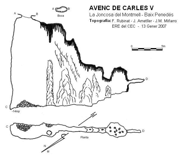 topo Avenc de Carles V