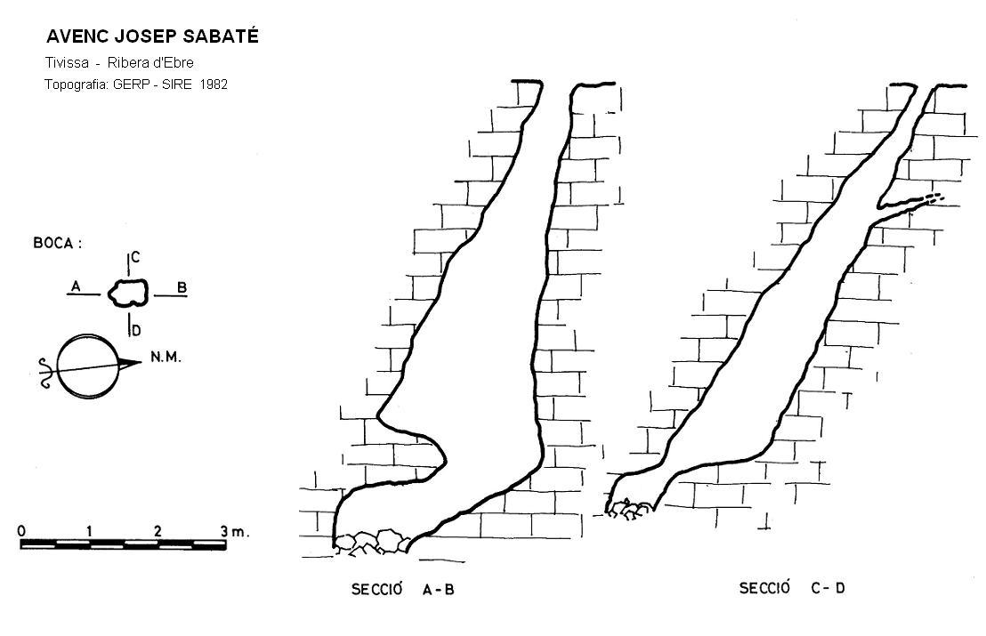 topo Avenc Josep Sabaté