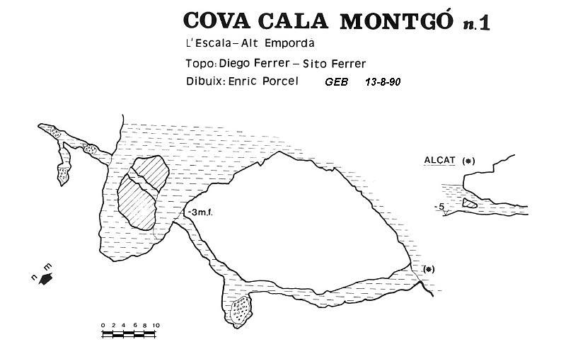 topo Cova Nº1 de la Cala Montgó