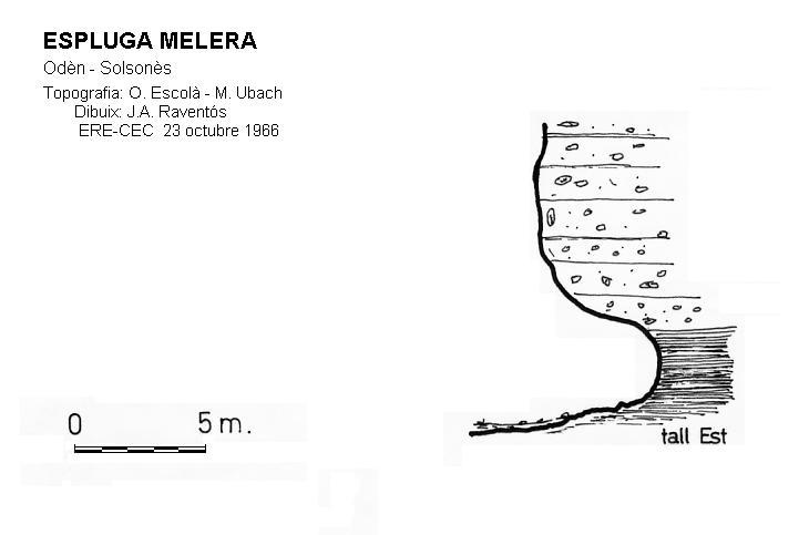 topo Espluga Melera