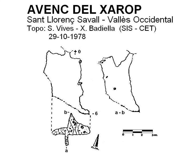 topo Avenc del Xarop