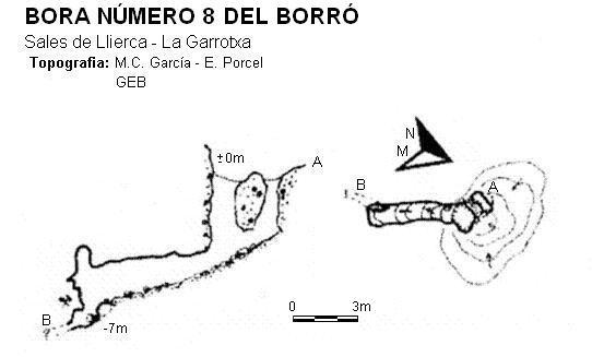 topo Bora Número 8 del Borró