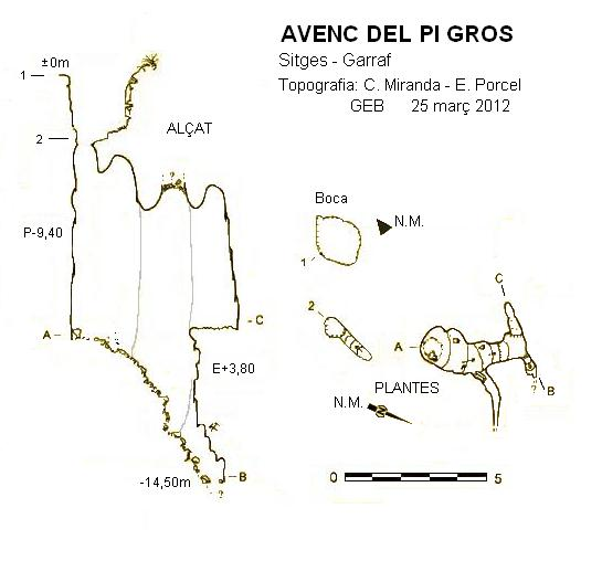 topo Avenc del Pi Gros