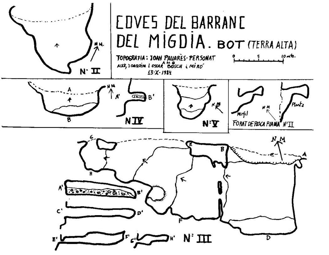 topo Coves del Barranc del Migdia